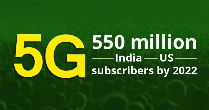 01-India-US-to-account-for-550-million-5G-subscribers-by-2022-351x185@2x