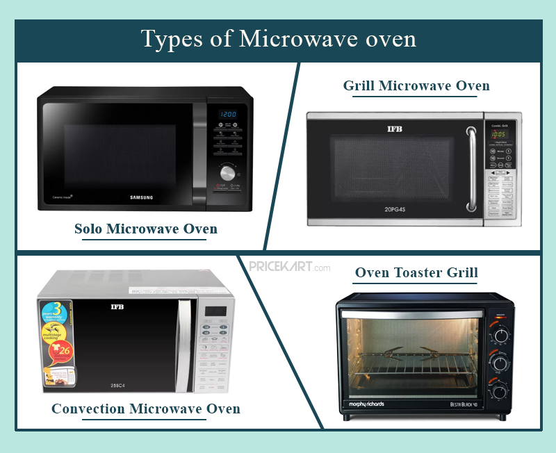 Microwave Buying Guide: Pick Out the Best Microwave for your Kitchen