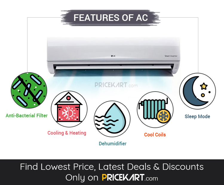 Air Conditioner Buying Guide: Your Guide to Pick the Perfect AC