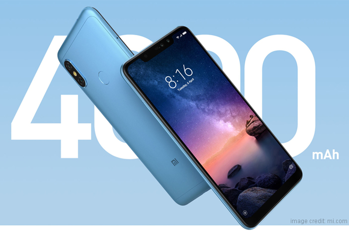 5 Reasons Why the Xiaomi Redmi Note 6 Pro is Worth Waiting For