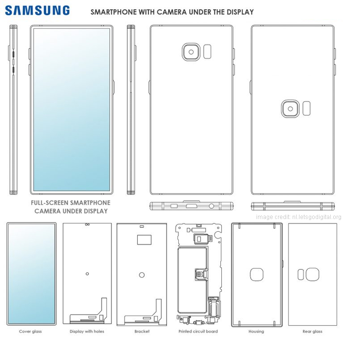 Upcoming Samsung Smartphone to Sport Under Display Camera & Sensors