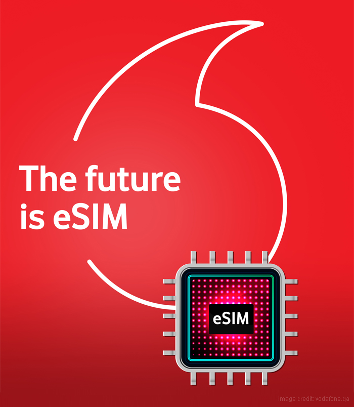 What is an eSIM and what are the Benefits of Using An eSIM?