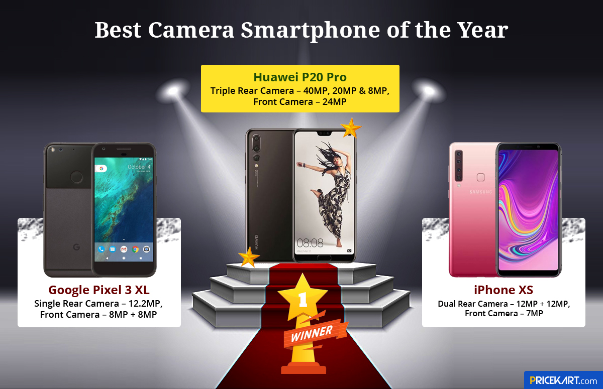 Best Smartphones of 2018: Awards for the High-End Category Smartphones