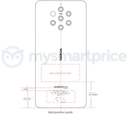 Nokia 9 PureView Specifications & Images Confirmed Ahead of Launch
