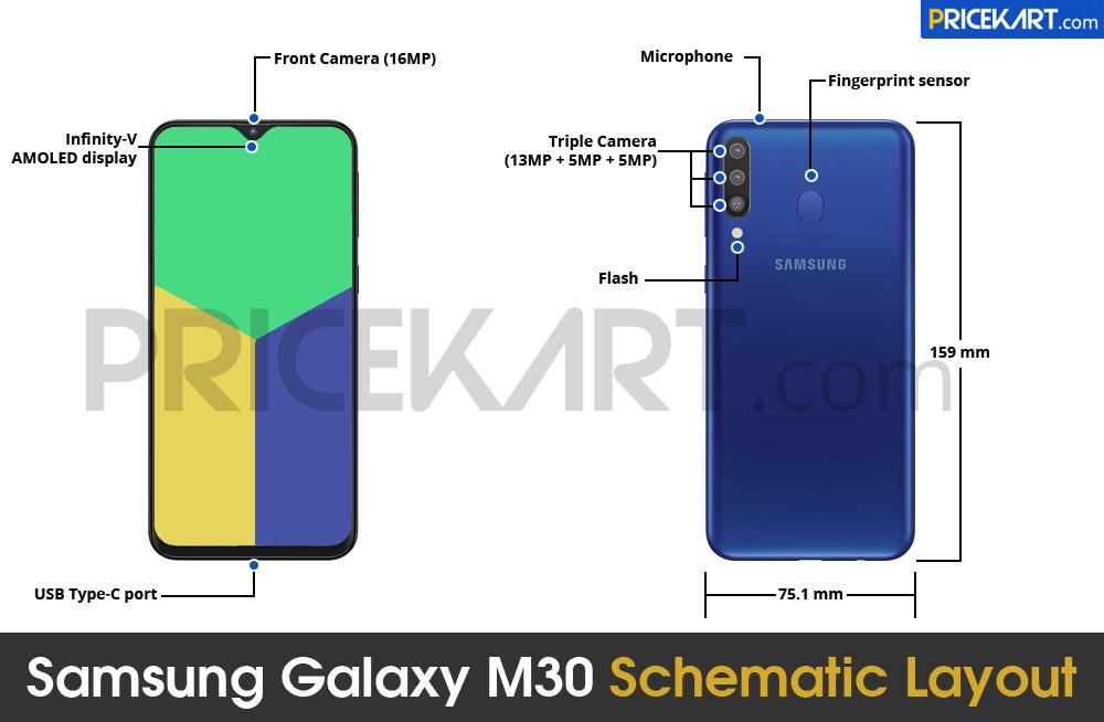 Samsung Galaxy M30 Schematic Image