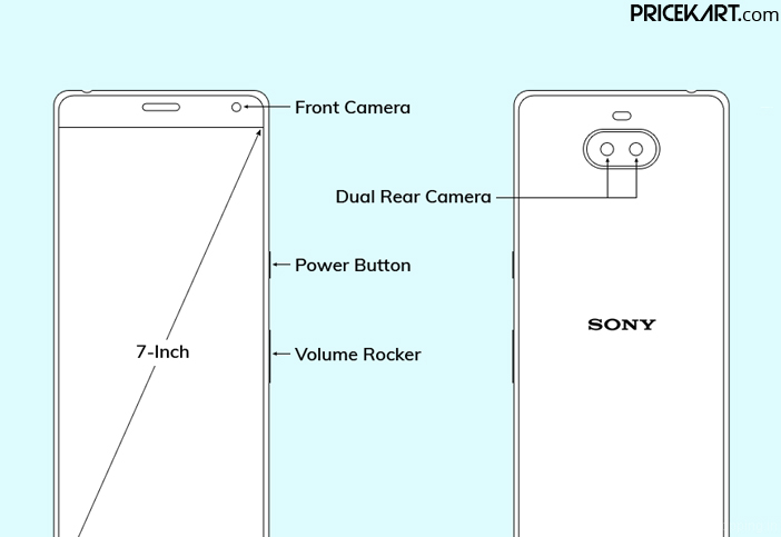 Sony Xperia 10 Ultra Schematic: Based on Speculated Specifications