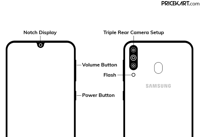 Samsung Galaxy M40 Smartphone Will Most Probably Look Like This