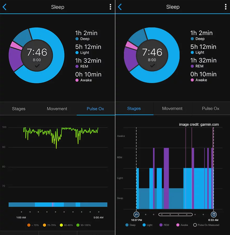 all-day stress tracking, heart-rate monitor, relaxation and breathing timer